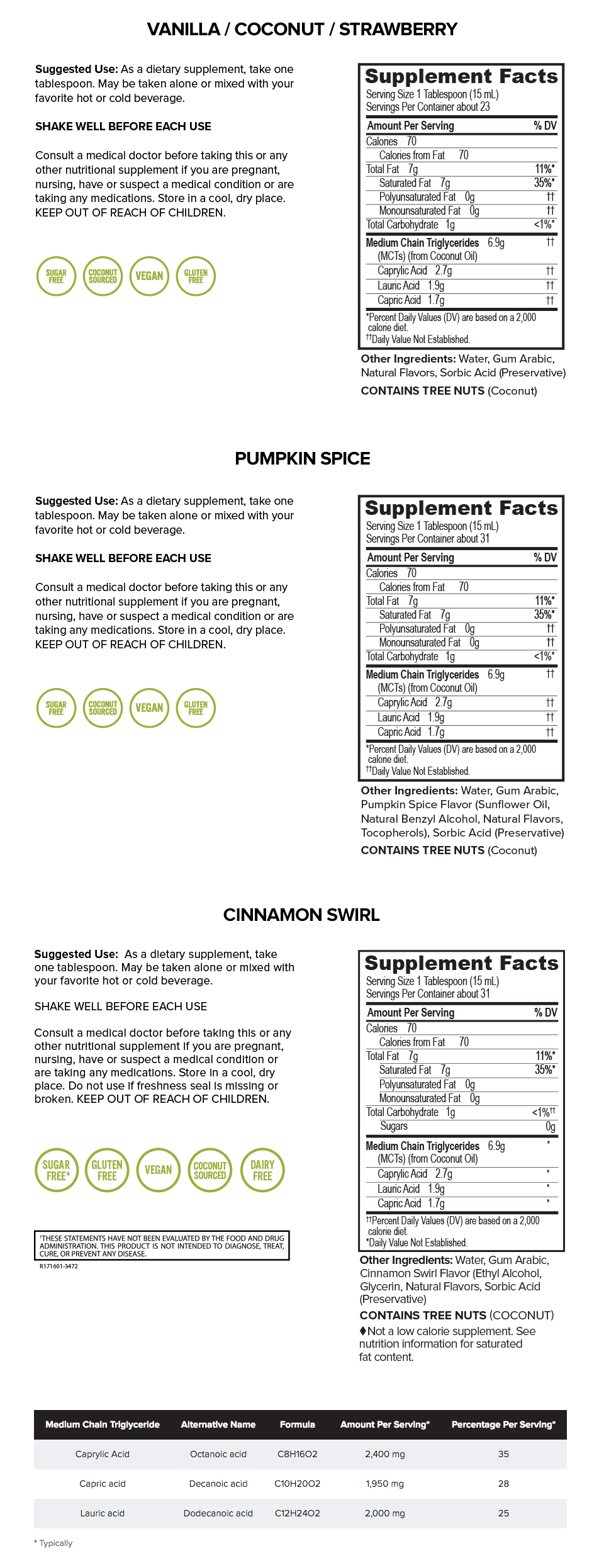 Emulsified MCT Oil Supplement Facts